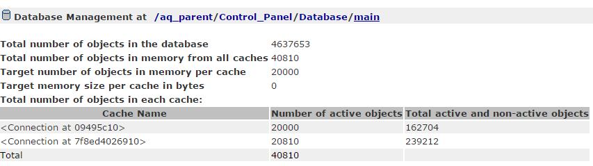 Plone recipe zope2instance - memory usage - Deployment